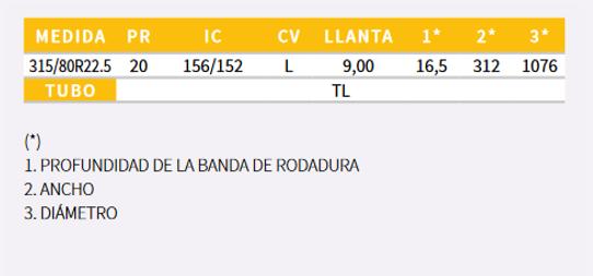 tabla-gama-VI-011-1