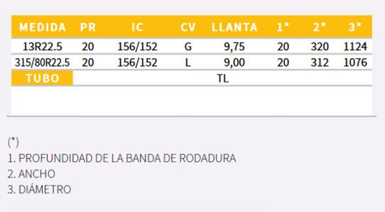 tabla-gama-VI-768-1